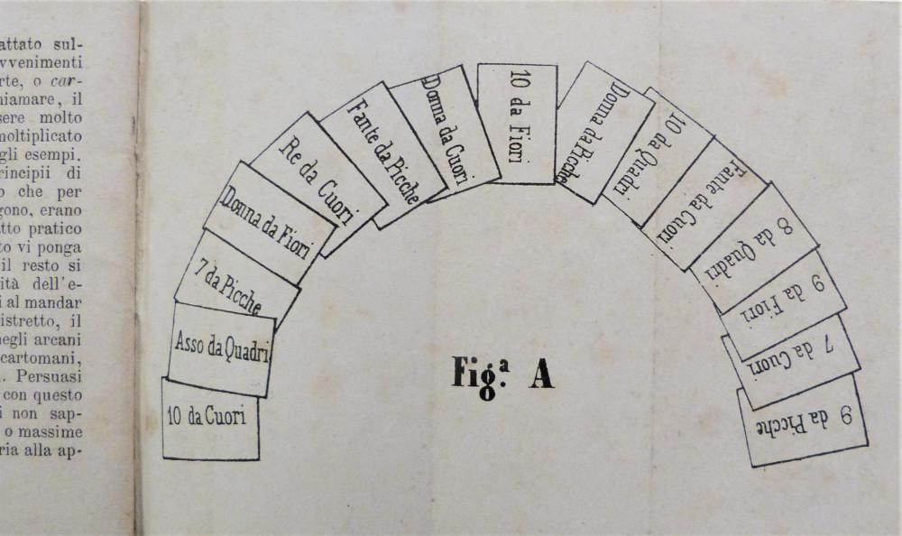 La scienza di leggere nell'avvenire colle carte. Dedicato al bel sesso. Torino, Giuseppe Perosino, 1876.